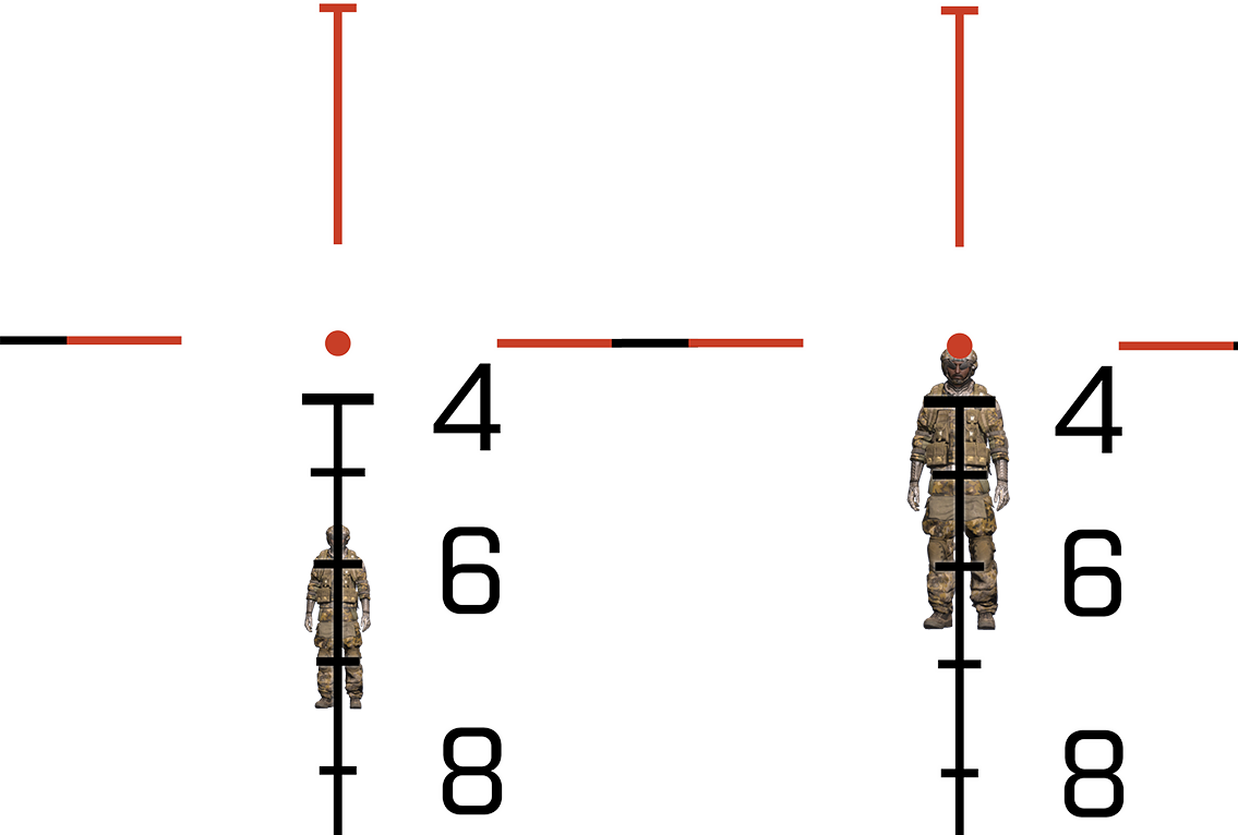 You shouldn't have to measure the distance like that if the game is accurate. The horizontal hashtags on optics are the length of a person's shoulders at that distance. Not sure if that makes sense, but here's a diagram  You line up their shoulders with the hashtag mark. Obviously this isn't always going to work 100% of the time (left/right differences, smaller frames vs larger, etc.) but combat doesn't give you leisure to make decisions like it's the Olympics shooting events.